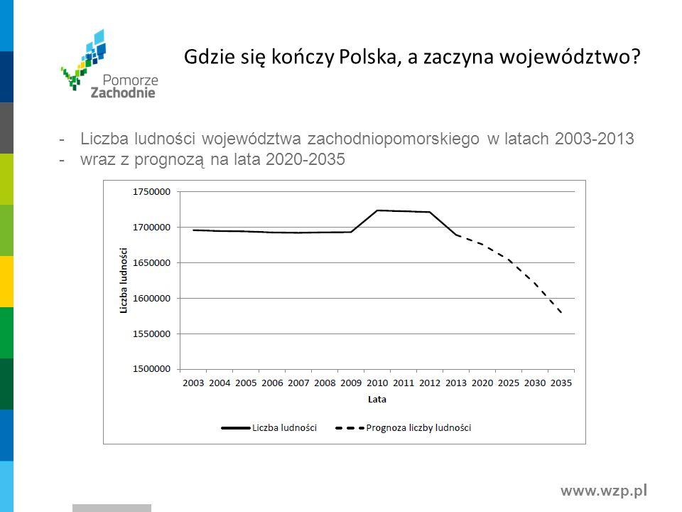 www.wzp.p l -Liczba ludności województwa zachodniopomorskiego w latach 2003-2013 -wraz z prognozą na lata 2020-2035 Gdzie się kończy Polska, a zaczyna województwo
