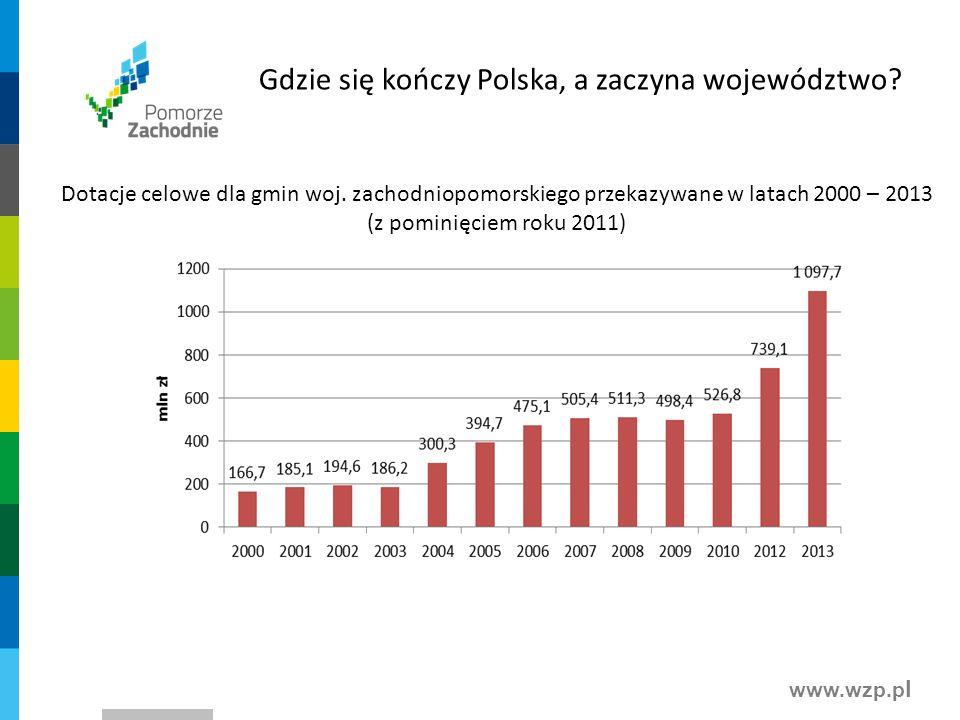 www.wzp.p l Dotacje celowe dla samorządu woj.