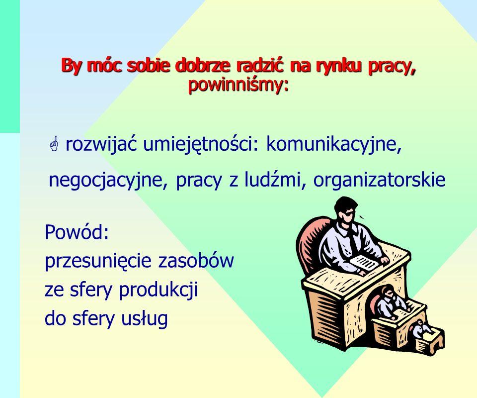 By móc sobie dobrze radzić na rynku pracy, powinniśmy: G rozwijać umiejętności: komunikacyjne, negocjacyjne, pracy z ludźmi, organizatorskie Powód: pr