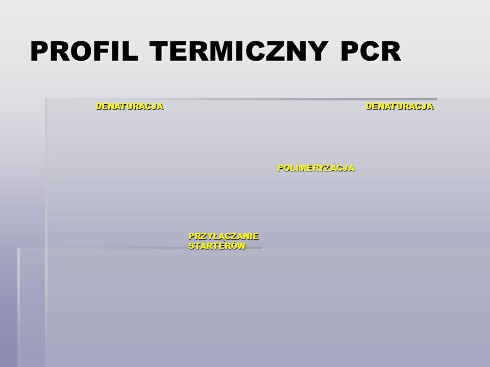 PROFIL TERMICZNY PCR DENATURACJA PRZYŁĄCZANIE STARTERÓW POLIMERYZACJA DENATURACJA