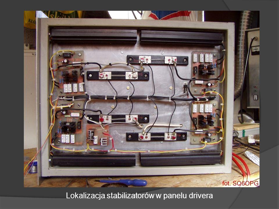 Lokalizacja stabilizatorów w panelu drivera