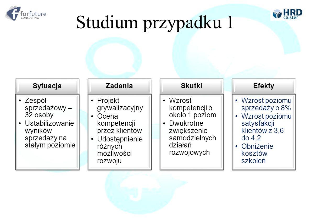 Studium przypadku 1