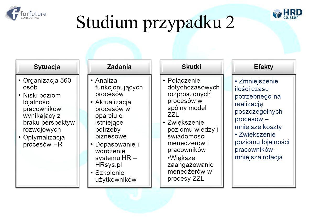 Studium przypadku 2