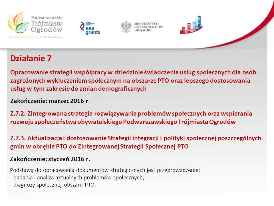 Działanie 7 Opracowanie strategii współpracy w dziedzinie świadczenia usług społecznych dla osób zagrożonych wykluczeniem społecznym na obszarze PTO oraz lepszego dostosowania usług w tym zakresie do zmian demograficznych Z.7.2.