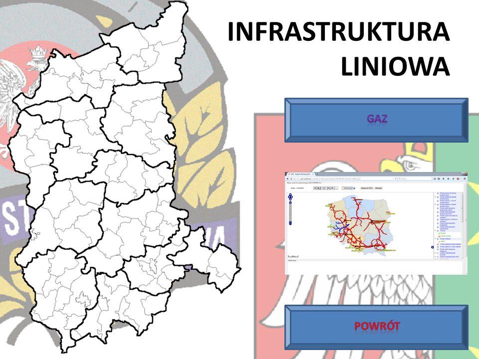 INFRASTRUKTURA LINIOWA