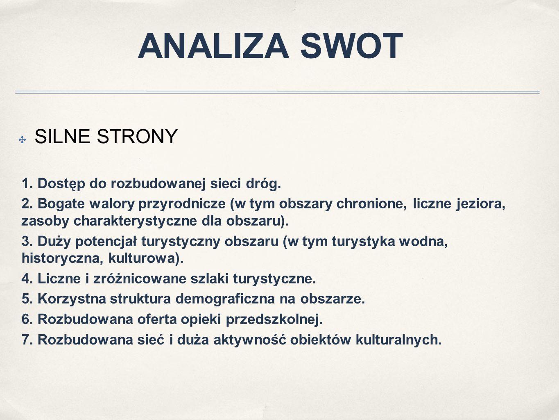 ANALIZA SWOT ✤ SILNE STRONY 1. Dostęp do rozbudowanej sieci dróg.