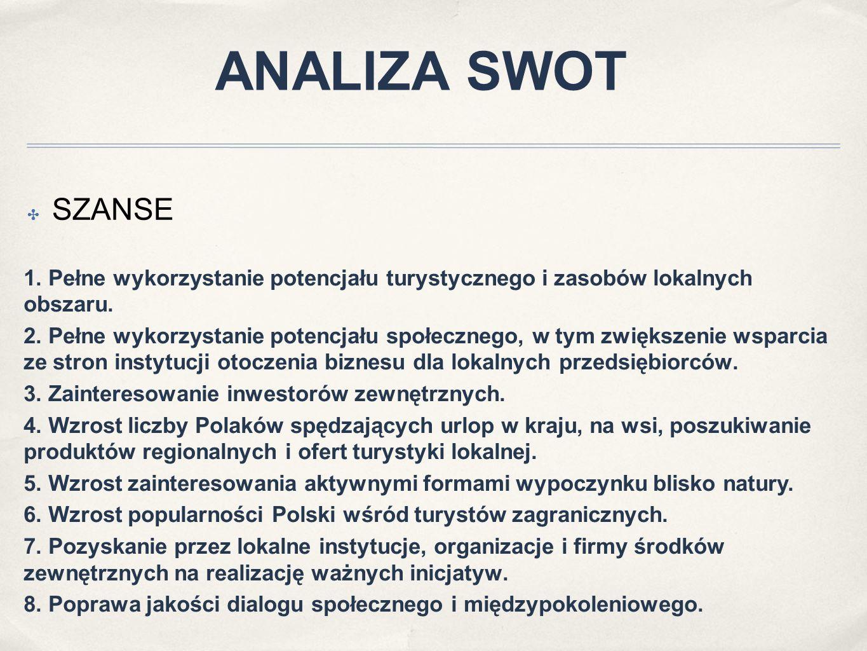 ANALIZA SWOT ✤ SZANSE 1. Pełne wykorzystanie potencjału turystycznego i zasobów lokalnych obszaru.