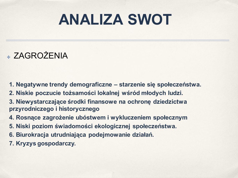 ANALIZA SWOT ✤ ZAGROŻENIA 1. Negatywne trendy demograficzne – starzenie się społeczeństwa.