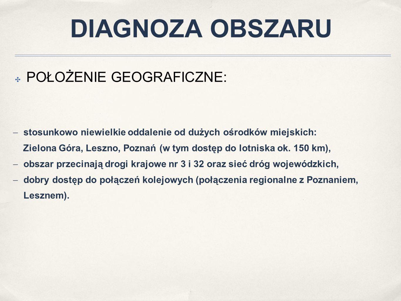 DIAGNOZA OBSZARU ✤ POŁOŻENIE GEOGRAFICZNE:  stosunkowo niewielkie oddalenie od dużych ośrodków miejskich: Zielona Góra, Leszno, Poznań (w tym dostęp do lotniska ok.