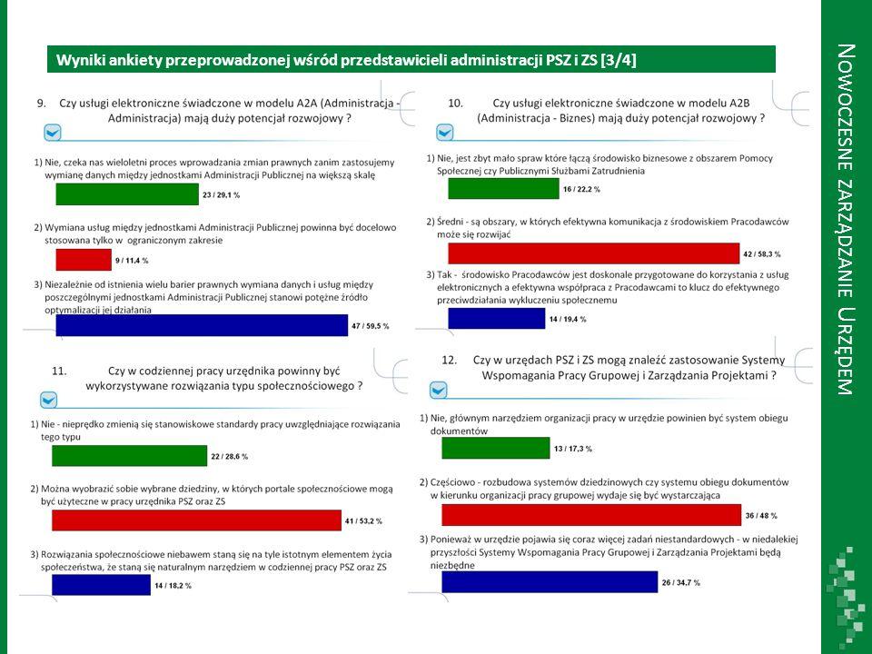 Wyniki ankiety przeprowadzonej wśród przedstawicieli administracji PSZ i ZS [4/4] N OWOCZESNE ZARZĄDZANIE U RZĘDEM