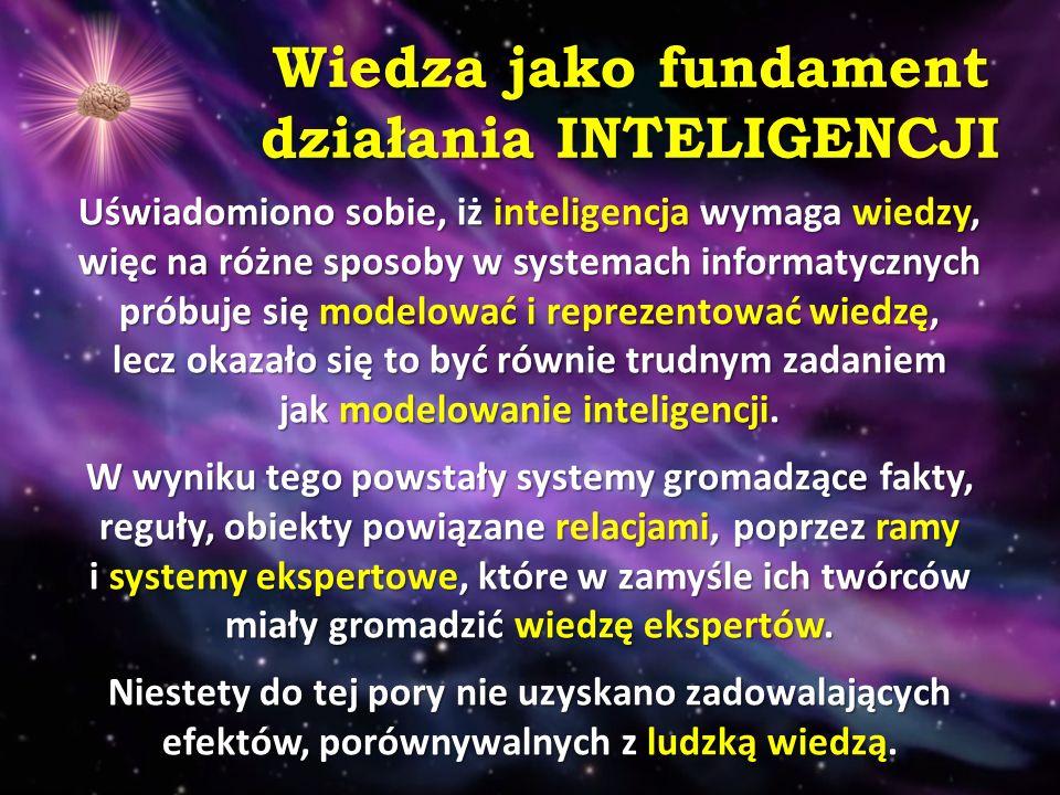 Systemy i architektury kognitywne Architektury kognitywne są próbą stworzenia komputerowych modeli integrujących wiedzę, funkcje poznawcze i schematy działania ludzkiego umysłu.