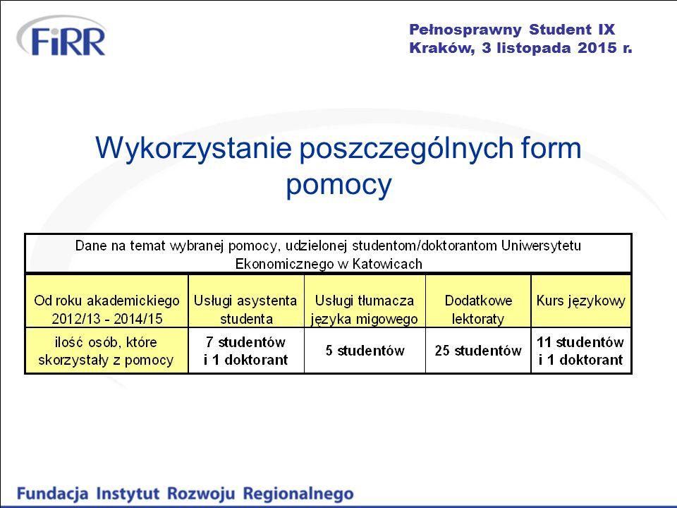 Pełnosprawny Student IX Kraków, 3 listopada 2015 r. Wykorzystanie poszczególnych form pomocy