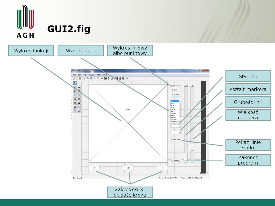 Zakres osi X, długość kroku GUI2.fig Wykres funkcjiWzór funkcji Wykres liniowy albo punktowy Styl linii Kształt markera Grubość linii Wielkość markera Pokaż linie siatki Zakończ program
