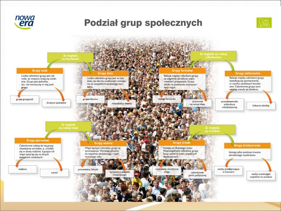 """Badania nad grupami społecznymi """"samotna gra w kręgle czy """"internetowe sieci społeczne ; nowe więzy społeczne."""