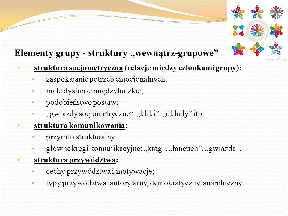 """Elementy grupy - struktury """"wewnątrz-grupowe"""" struktura socjometryczna (relacje między członkami grupy): zaspokajanie potrzeb emocjonalnych; małe dyst"""
