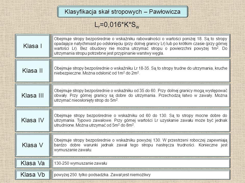 Klasyfikacja skał stropowych – Pawłowicza Klasa I Obejmuje stropy bezpośrednie o wskaźniku rabowalności o wartości poniżej 18.