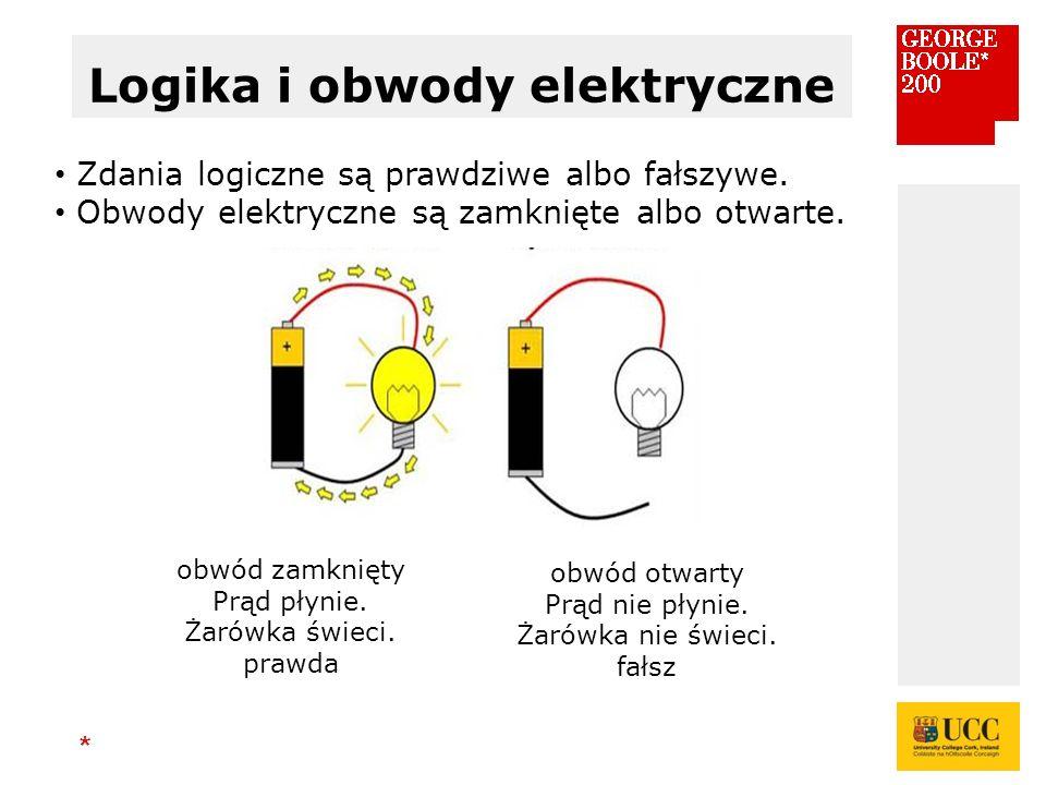 * Logika i obwody elektryczne Zdania logiczne są prawdziwe albo fałszywe.