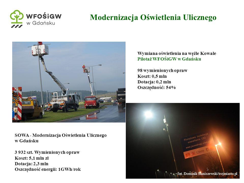 9 SOWA - Modernizacja Oświetlenia Ulicznego w Gdańsku 3 932 szt. Wymienionych opraw Koszt: 5,1 mln zł Dotacja: 2,3 mln Oszczędność energii: 1GWh/rok W