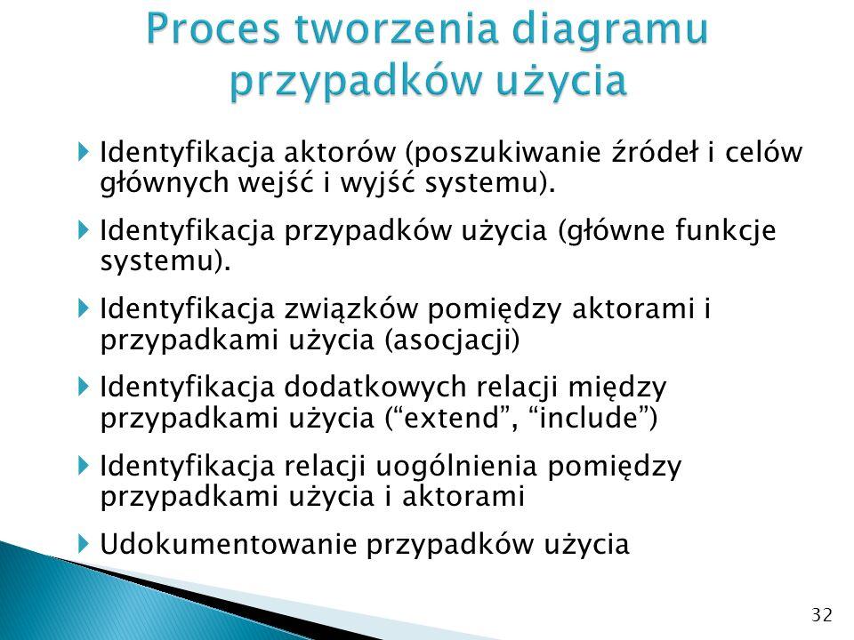  Identyfikacja aktorów (poszukiwanie źródeł i celów głównych wejść i wyjść systemu).  Identyfikacja przypadków użycia (główne funkcje systemu).  Id