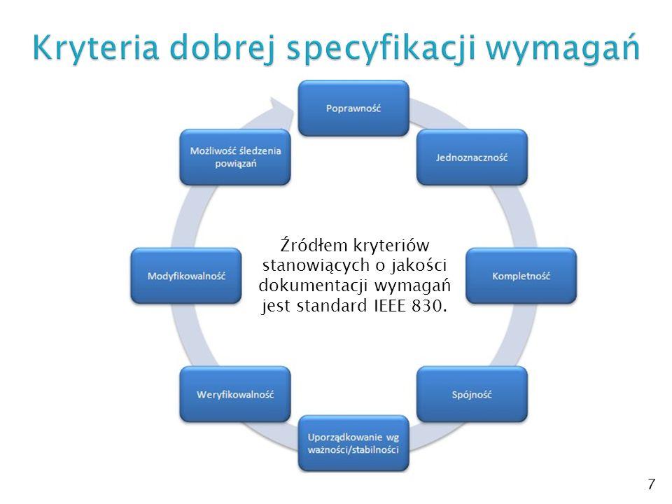 7 Źródłem kryteriów stanowiących o jakości dokumentacji wymagań jest standard IEEE 830.