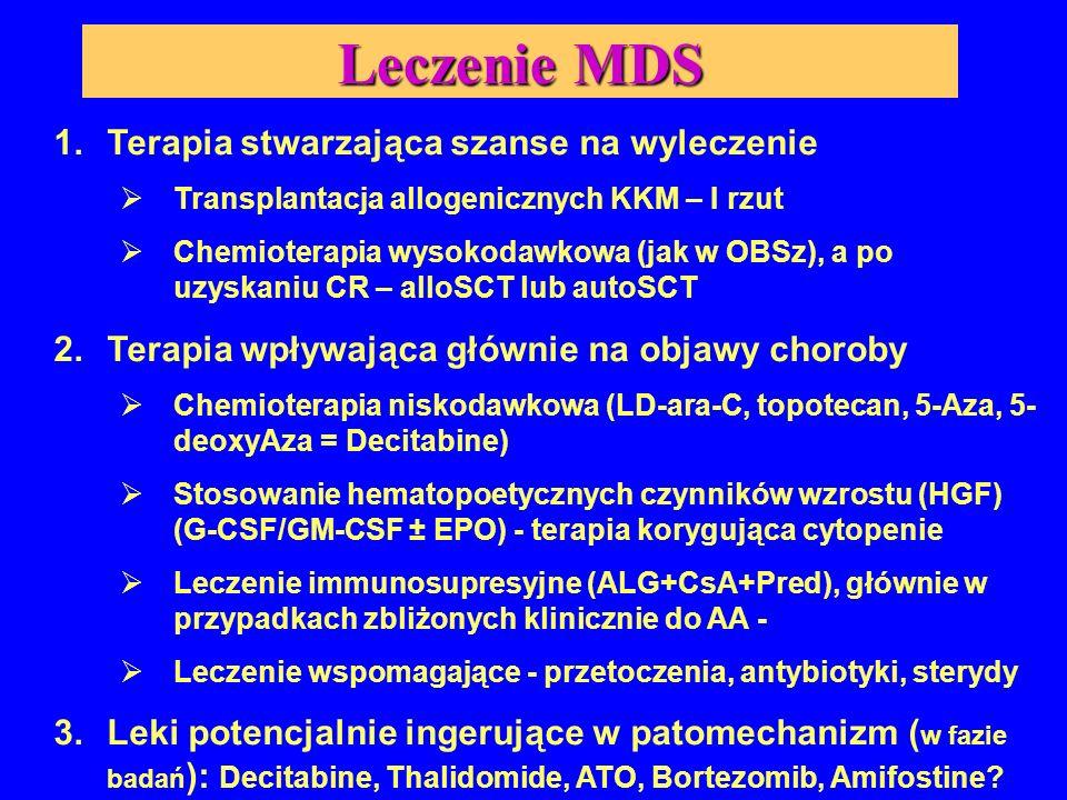 Leczenie MDS 1.Terapia stwarzająca szanse na wyleczenie  Transplantacja allogenicznych KKM – I rzut  Chemioterapia wysokodawkowa (jak w OBSz), a po