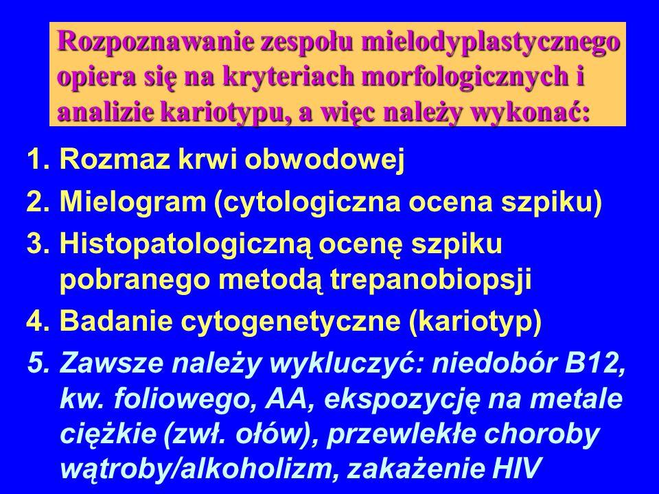 Rozpoznawanie zespołu mielodyplastycznego opiera się na kryteriach morfologicznych i analizie kariotypu, a więc należy wykonać: 1.Rozmaz krwi obwodowe