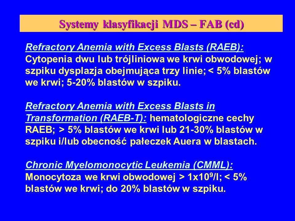 Systemy klasyfikacji MDS – Klasyfikacja WHO (obecnie obowiązująca) Zespoły mielodysplastyczne Oporna niedokrwistosć (RA) - z syderoblastami pierścieniowatymi (RARS) - bez syderoblastów pierścieniowatych Oporna cytopenia z wieloliniową dysplazją (RCMD - Refractory Cytopenia with Multilineage Dysplazja) Oporna niedokrwistość z nadmiarem blastów (RAEB) Zespół 5q- MDS niesklasyfikowany