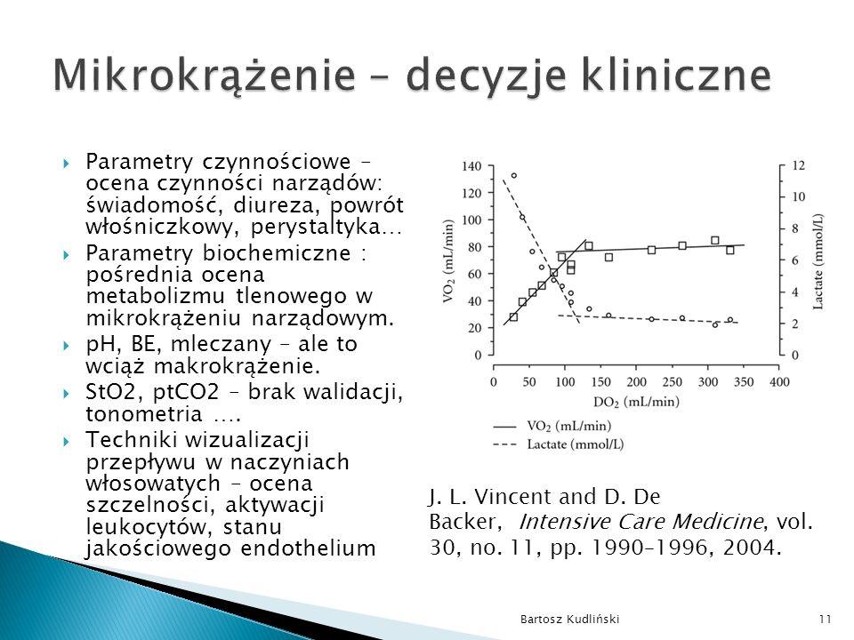  Parametry czynnościowe – ocena czynności narządów: świadomość, diureza, powrót włośniczkowy, perystaltyka…  Parametry biochemiczne : pośrednia ocena metabolizmu tlenowego w mikrokrążeniu narządowym.