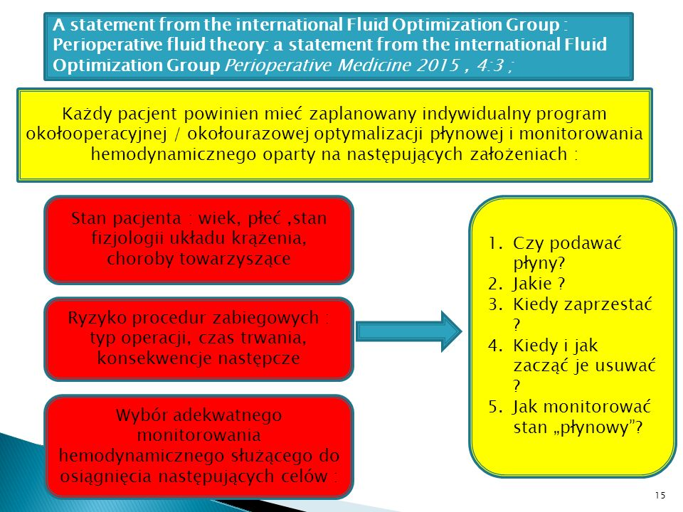 15 A statement from the international Fluid Optimization Group : Perioperative fluid theory: a statement from the international Fluid Optimization Gro