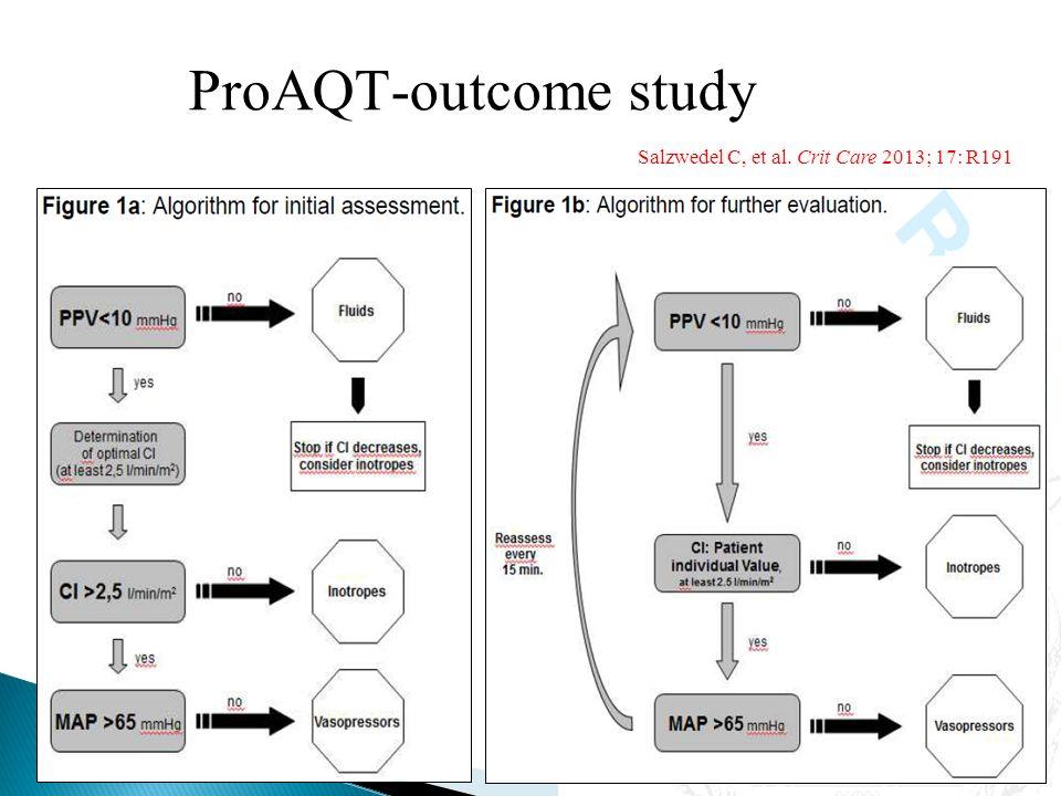 ProAQT-outcome study Salzwedel C, et al. Crit Care 2013; 17: R191