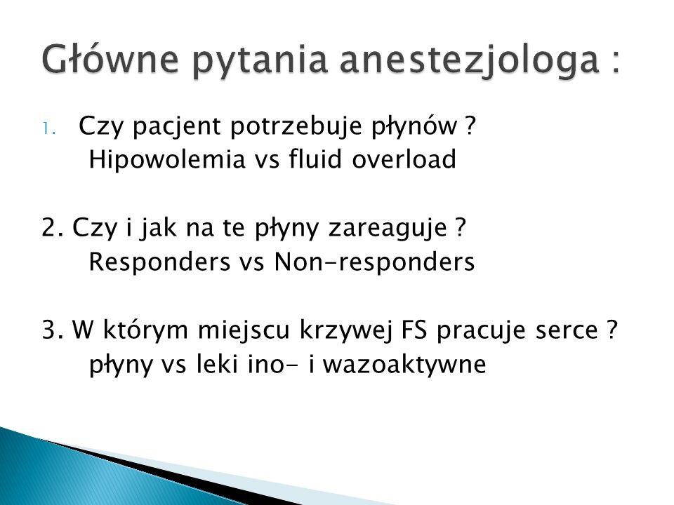 1.Czy pacjent potrzebuje płynów . Hipowolemia vs fluid overload 2.