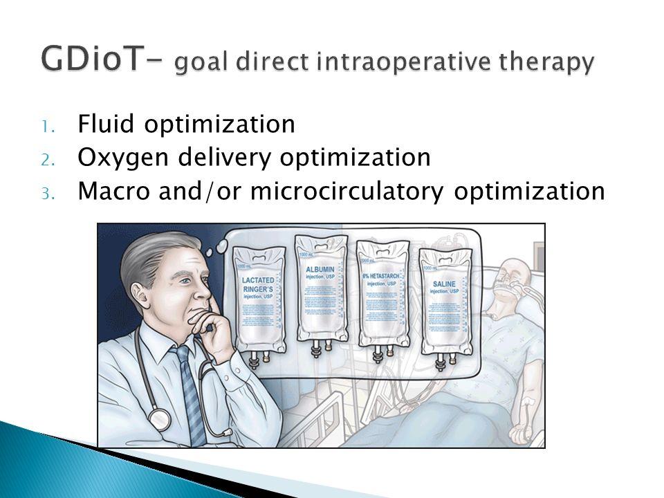  W okresie śródoperacyjnym anestezjolog powinien podać tyle płynów ile wymaga konkretny pacjent.