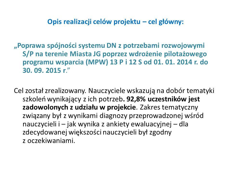 """Opis realizacji celów projektu – cel główny: """"Poprawa spójności systemu DN z potrzebami rozwojowymi S/P na terenie Miasta JG poprzez wdrożenie pilotażowego programu wsparcia (MPW) 13 P i 12 S od 01."""