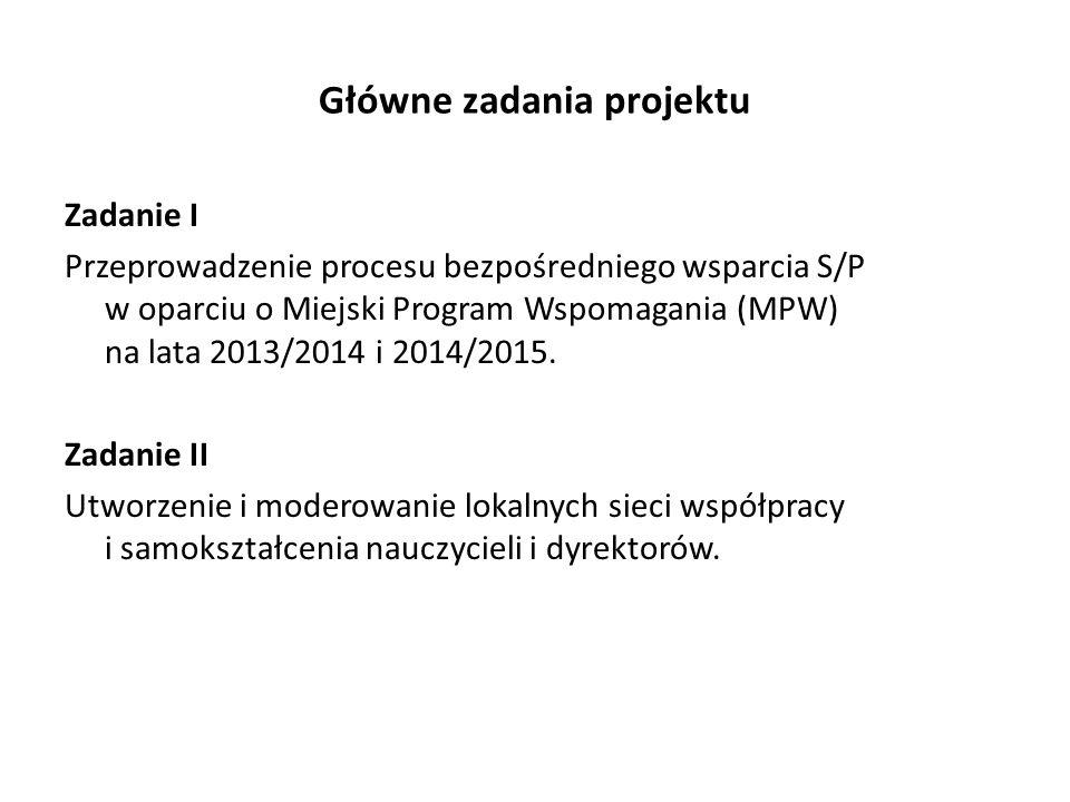 Główne zadania projektu Zadanie I Przeprowadzenie procesu bezpośredniego wsparcia S/P w oparciu o Miejski Program Wspomagania (MPW) na lata 2013/2014 i 2014/2015.
