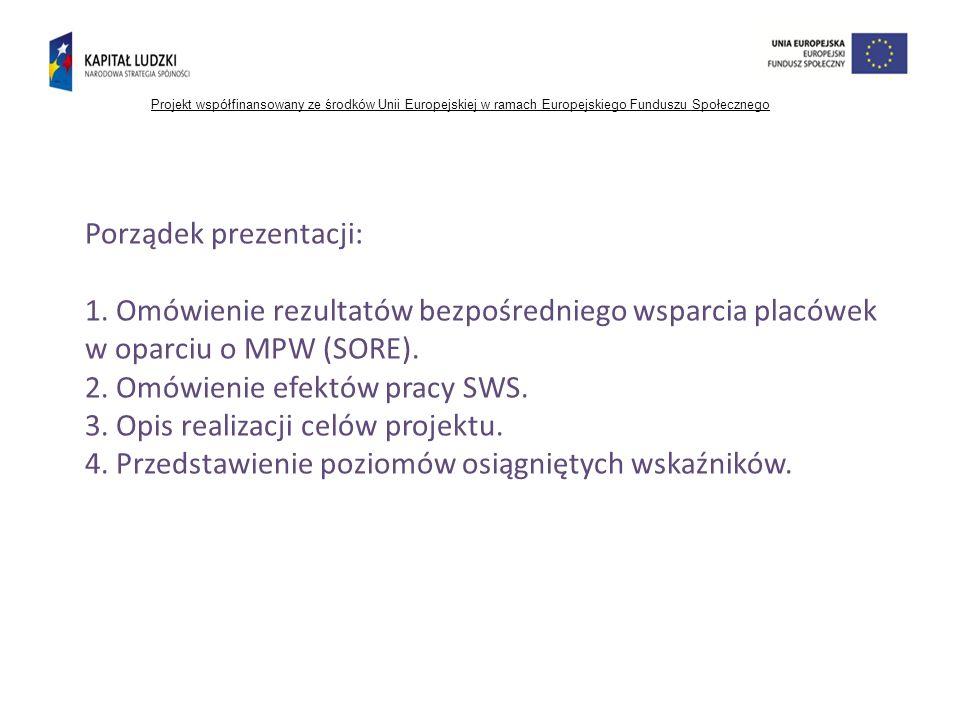 Porządek prezentacji: 1.