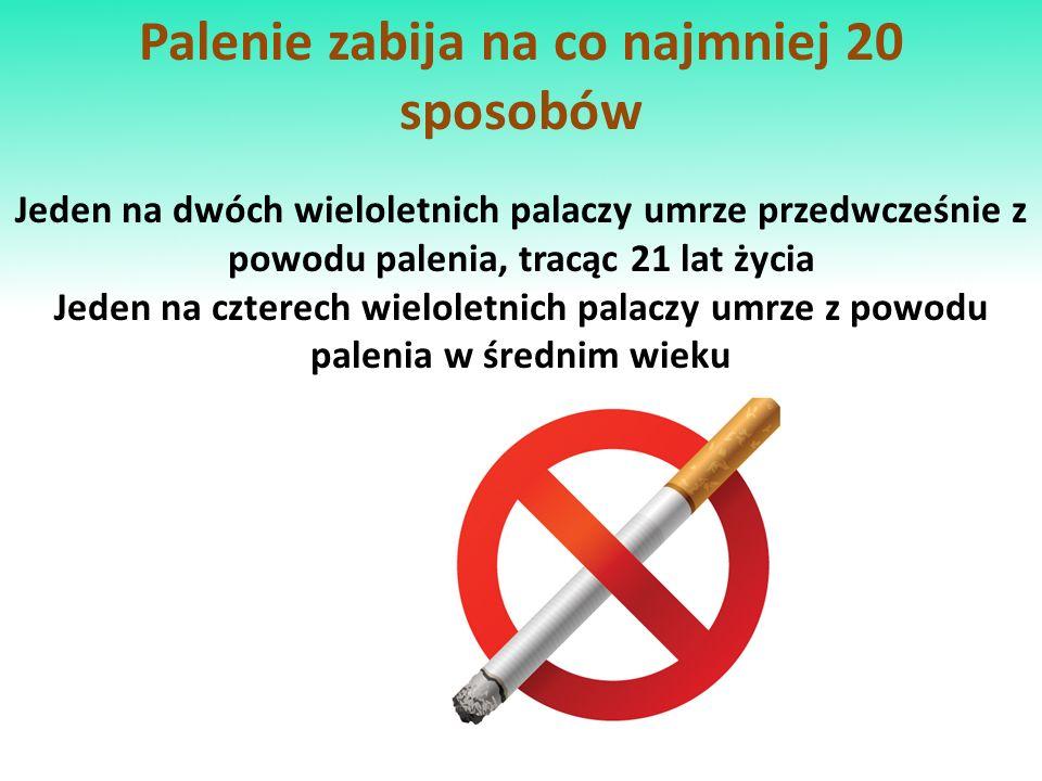 Palenie zabija na co najmniej 20 sposobów Jeden na dwóch wieloletnich palaczy umrze przedwcześnie z powodu palenia, tracąc 21 lat życia Jeden na czter