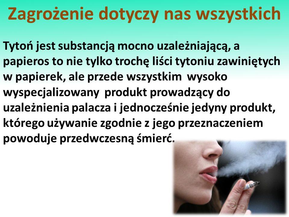 Usta i krtań Jest to początek drogi dymu tytoniowego.
