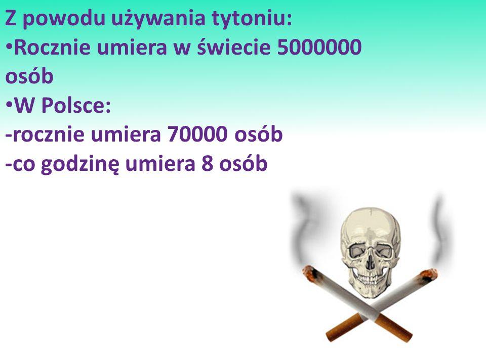 Dlaczego rzucanie palenia jest takie trudne.