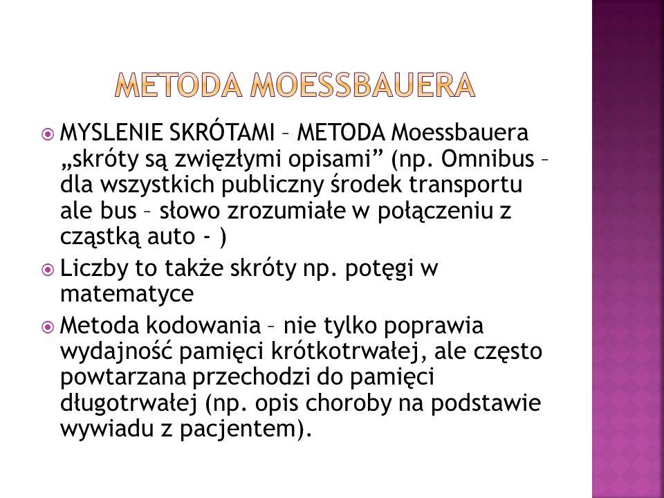 """ MYSLENIE SKRÓTAMI – METODA Moessbauera """"skróty są zwięzłymi opisami (np."""