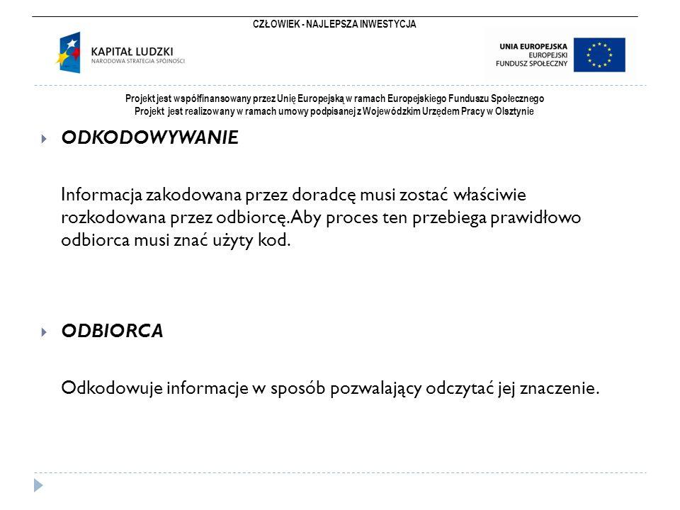 CZŁOWIEK - NAJLEPSZA INWESTYCJA Projekt jest współfinansowany przez Unię Europejską w ramach Europejskiego Funduszu Społecznego Projekt jest realizowany w ramach umowy podpisanej z Wojewódzkim Urzędem Pracy w Olsztynie  ODKODOWYWANIE Informacja zakodowana przez doradcę musi zostać właściwie rozkodowana przez odbiorcę.