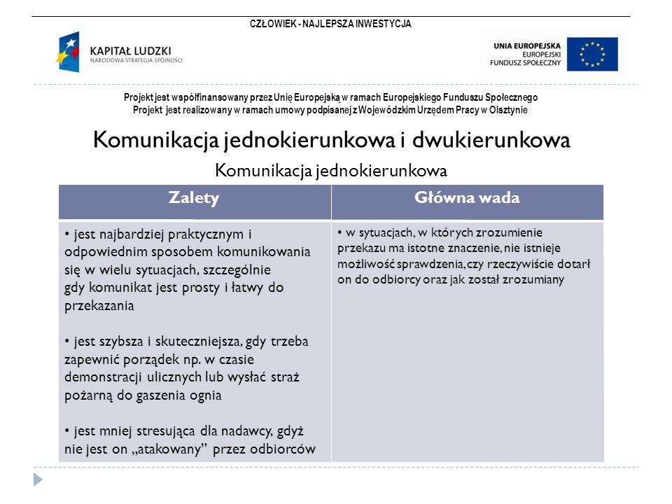 CZŁOWIEK - NAJLEPSZA INWESTYCJA Projekt jest współfinansowany przez Unię Europejską w ramach Europejskiego Funduszu Społecznego Projekt jest realizowany w ramach umowy podpisanej z Wojewódzkim Urzędem Pracy w Olsztynie Komunikacja dwukierunkowa Zalety:Wymaga: · zapewnia współuczestnictwo (zadawanie pytań, wyrażanie własnych sądów)  · usprawnia porozumiewanie się (można doprecyzować informację)  · motywuje (uczestnicy lepiej rozumieją komunikat, co zwiększa ich pewność siebie)  · dobrego zarządzania · równowagi między liczbą przekazów a liczbą informacji zwrotnych · cierpliwości · jasnego określania celów · dodatkowego czasu na wymianę informacji