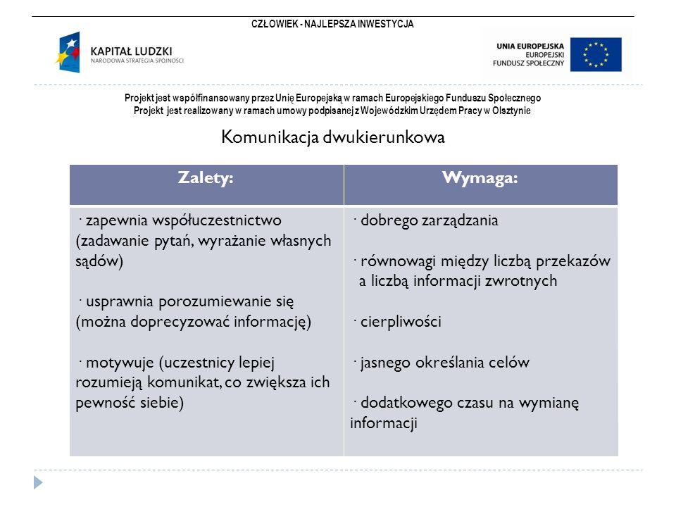 CZŁOWIEK - NAJLEPSZA INWESTYCJA Projekt jest współfinansowany przez Unię Europejską w ramach Europejskiego Funduszu Społecznego Projekt jest realizowany w ramach umowy podpisanej z Wojewódzkim Urzędem Pracy w Olsztynie  Bariery w komunikacji:  1.