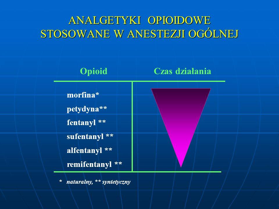 Opioid Czas działania morfina* petydyna** fentanyl ** sufentanyl ** alfentanyl ** remifentanyl ** * naturalny, ** syntetyczny ANALGETYKI OPIOIDOWE STO