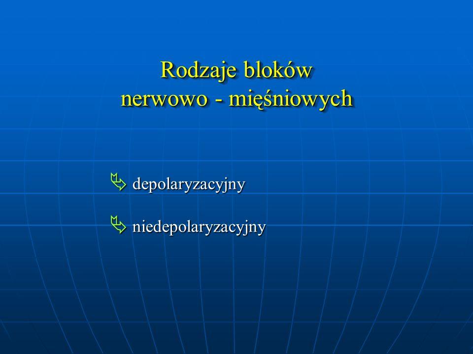 Rodzaje bloków nerwowo - mięśniowych  depolaryzacyjny  niedepolaryzacyjny
