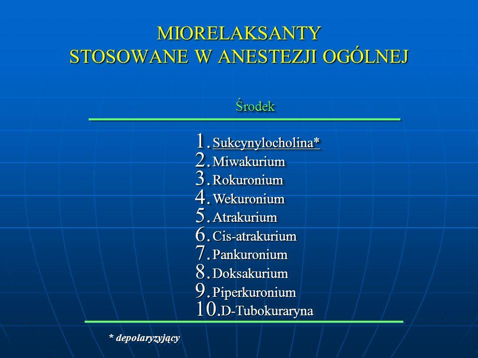 Środek Środek 1. Sukcynylocholina* 2. Miwakurium 3. Rokuronium 4. Wekuronium 5. Atrakurium 6. Cis-atrakurium 7. Pankuronium 8. Doksakurium 9. Piperkur