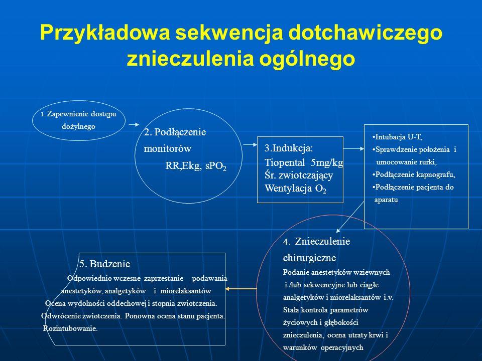 Przykładowa sekwencja dotchawiczego znieczulenia ogólnego 1. Zapewnienie dostępu dożylnego 2. Podłączenie monitorów RR,Ekg, sPO 2 3.Indukcja: Tiopenta