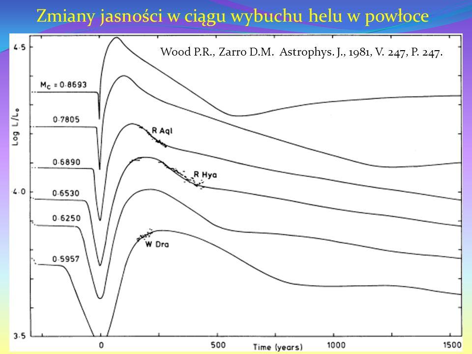 Zmiany jasności w ciągu wybuchu helu w powłoce Wood P.R., Zarro D.M.