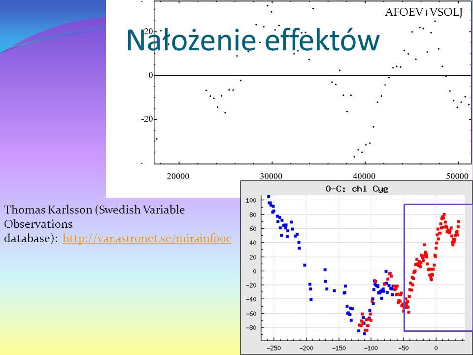 Nałożenie effektów Thomas Karlsson (Swedish Variable Observations database): http://var.astronet.se/mirainfoochttp://var.astronet.se/mirainfooc AFOEV+VSOLJ
