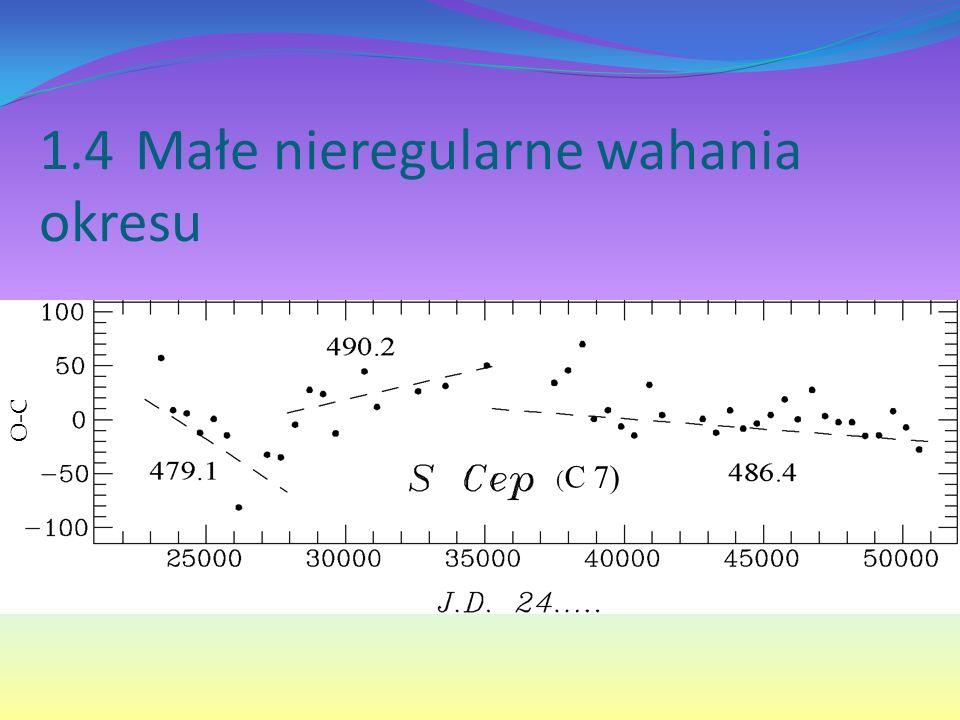 1.4Małe nieregularne wahania okresu ( C 7) O-C