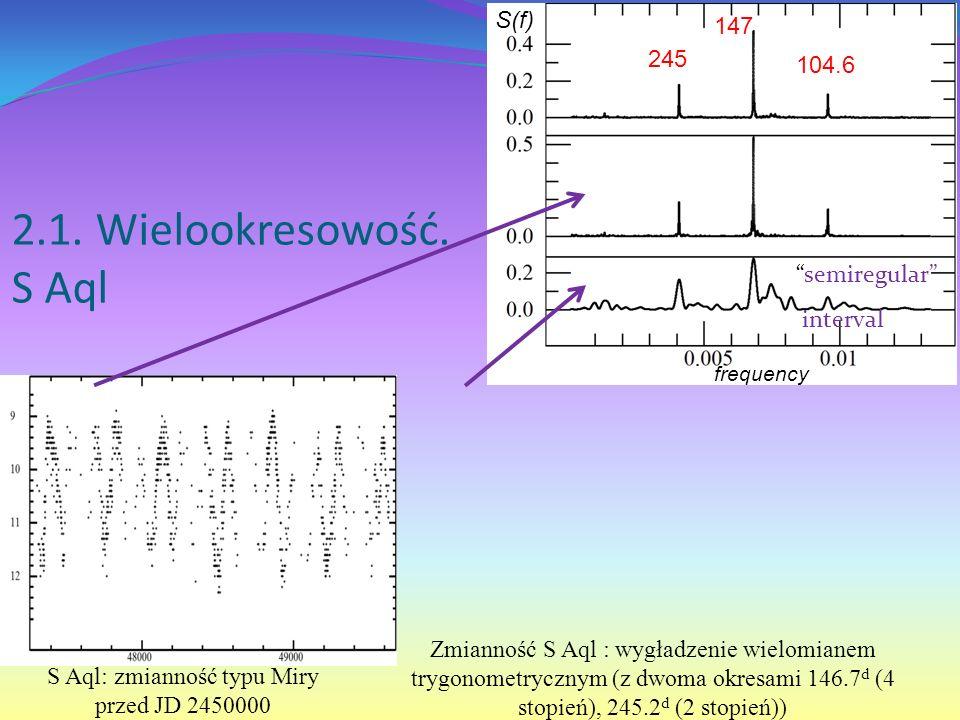 S Aql: zmianność typu Miry przed JD 2450000 2.1. Wielookresowość.